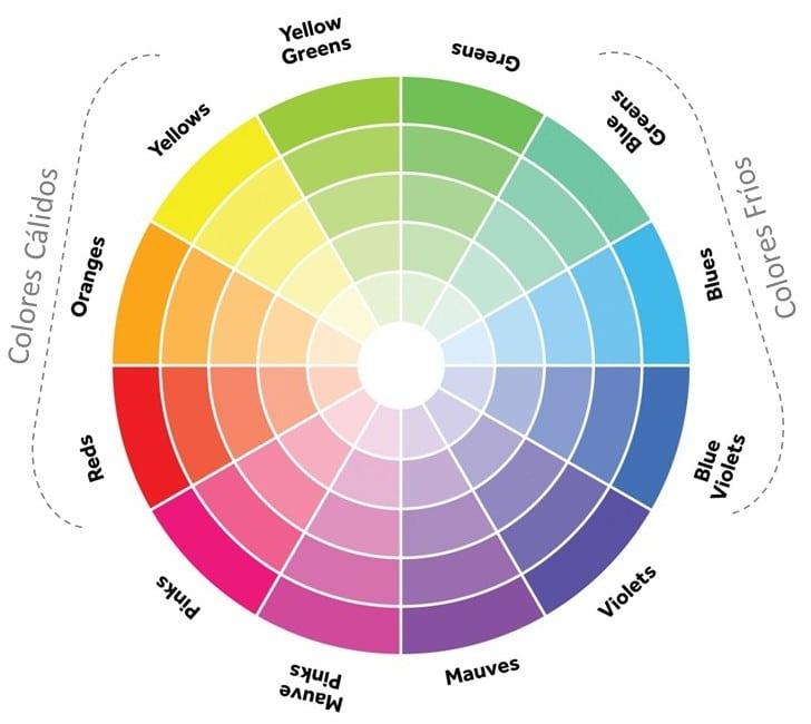 Agencia de comunicaci n en madrid c mo influye el color de tu logo en la mente del consumidor - Paleta cromatica de colores ...